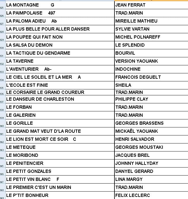 2021 08 21 liste karaoke 6